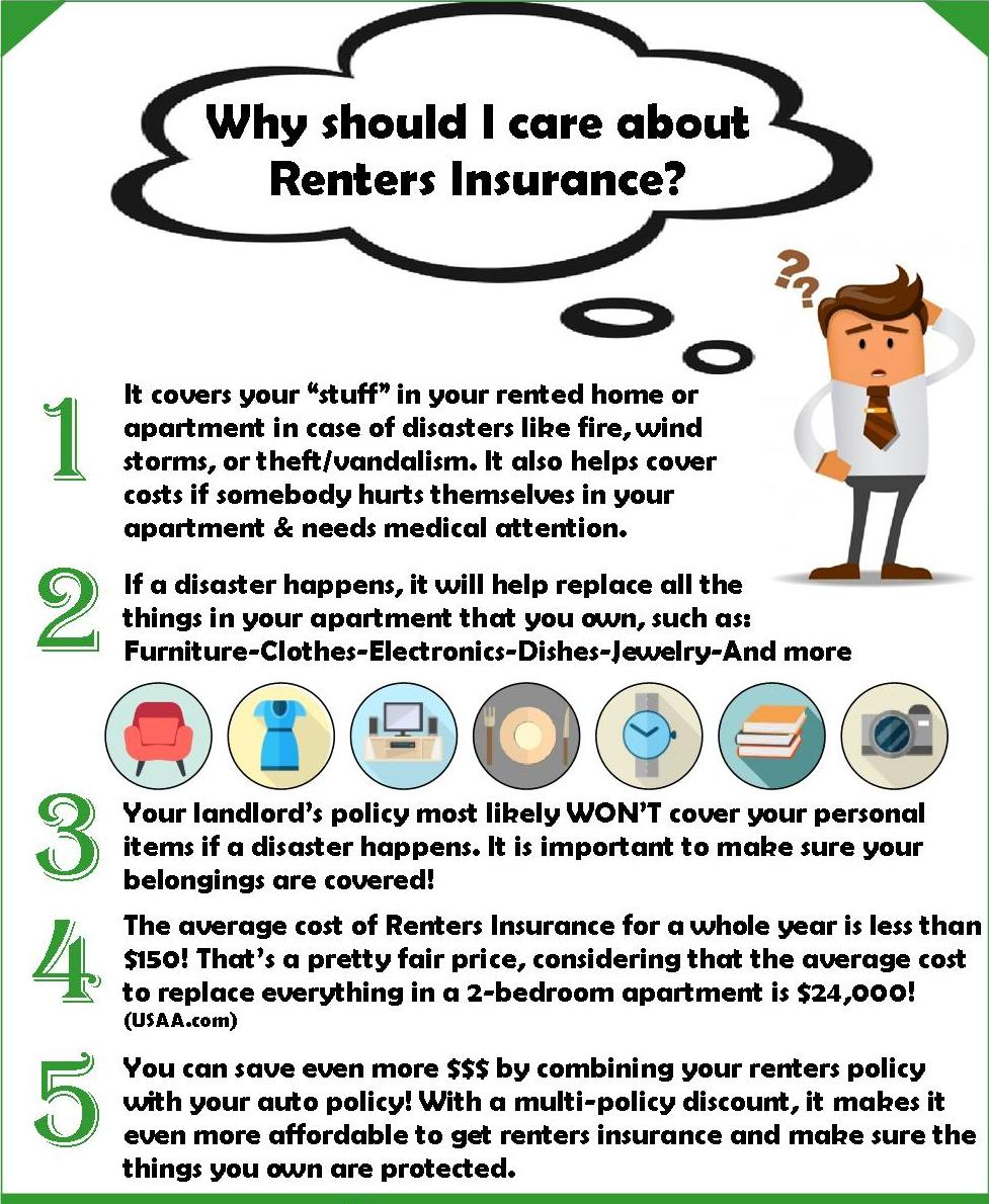 Apartment Renters Insurance: Renters Insurance